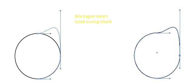 adobe illutrator kuning