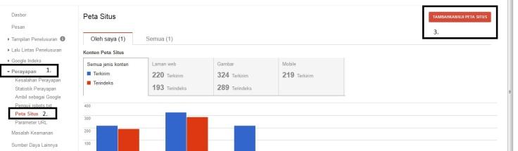 perayapan peta situs google webmaster tool tips blog